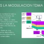 ¿Qué es el TDMA? Definición de TDMA