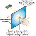 ¿Qué es una pantalla táctil y cómo funciona?