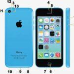 Qué hace cada puerto y botón del iPhone 5