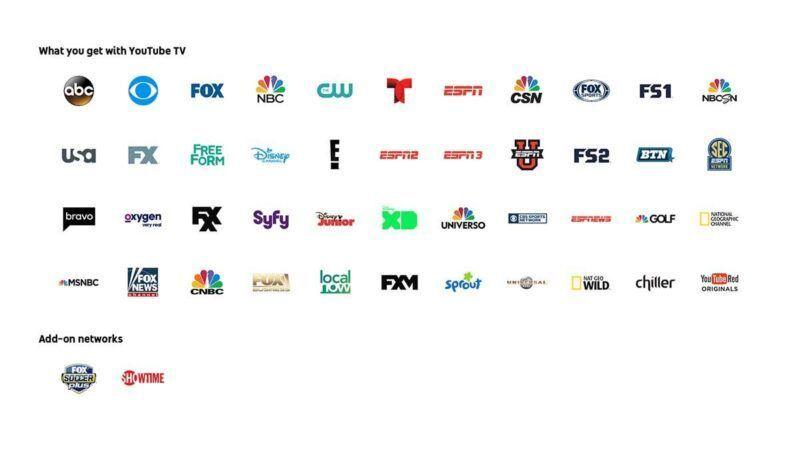Canales de deporte de YouTube TV