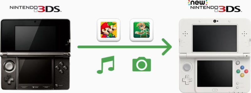 Cómo realizar una transferencia de la consola Nintendo 3DS