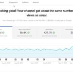 Cómo saber quién está viendo tus vídeos de YouTube