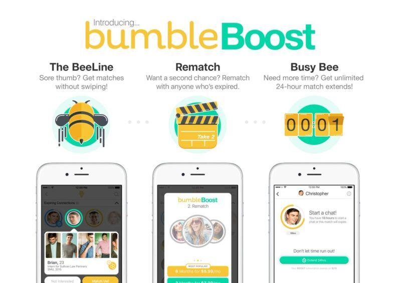 ¿Qué es Bumble Boost?