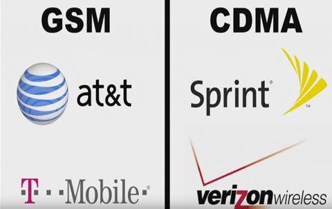 CDMA vs. TDMA