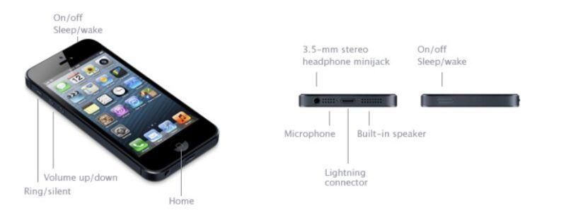Cada puerto y botón del iPhone 5