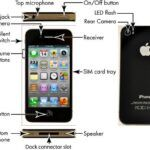 Características de hardware y software del iPhone 4