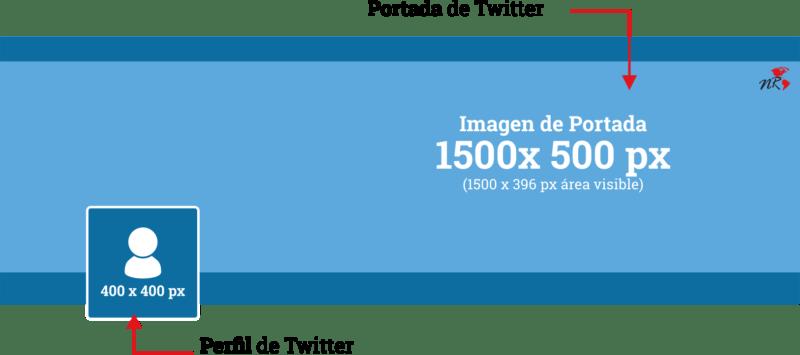 Actualización de las dimensiones de la imagen del perfil de Twitter