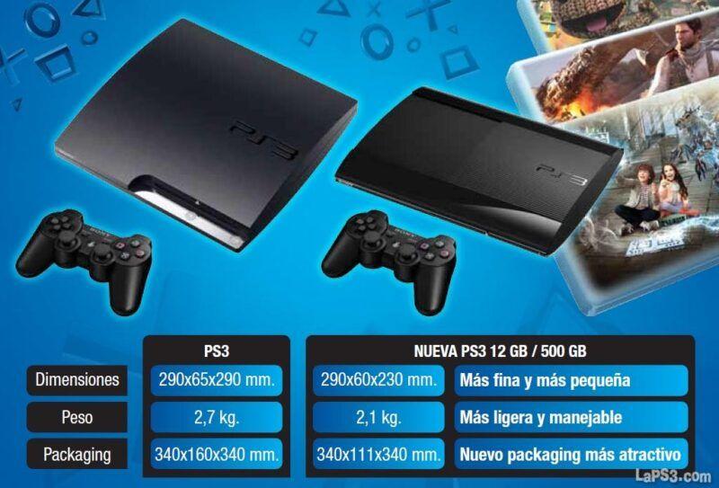 Fechas de lanzamiento y precios de PlayStation 3 (PS3) Slim