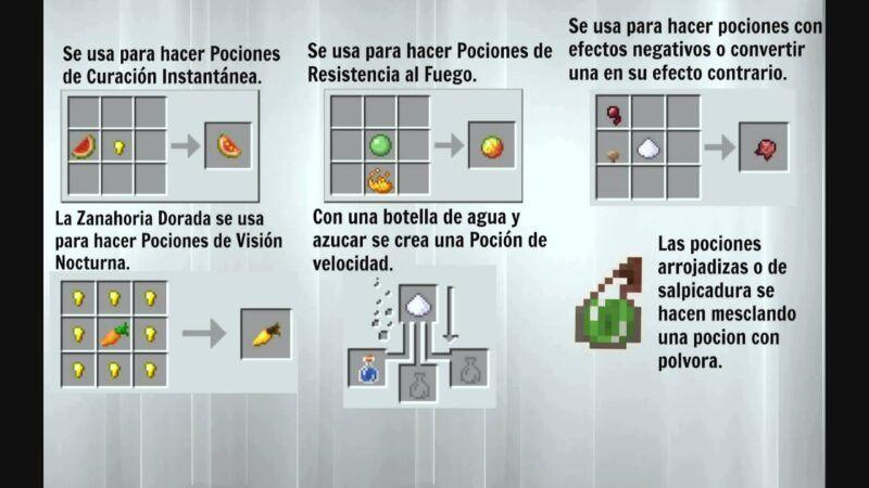 Cómo hacer una poción de salpicaduras en Minecraft