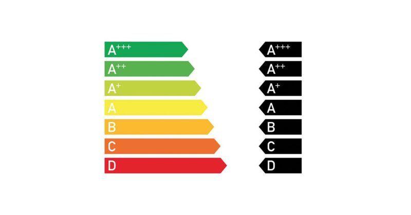 Clasificación energética de los electrodomésticos.